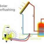 Solar Chemical Powerflushing
